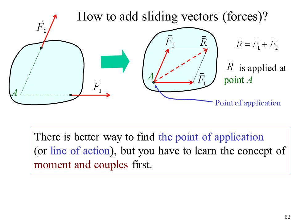 How to add sliding vectors (forces)