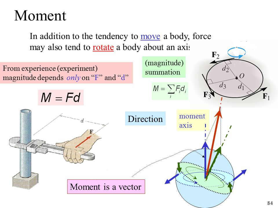 Moment In addition to the tendency to move a body, force may also tend to rotate a body about an axis.