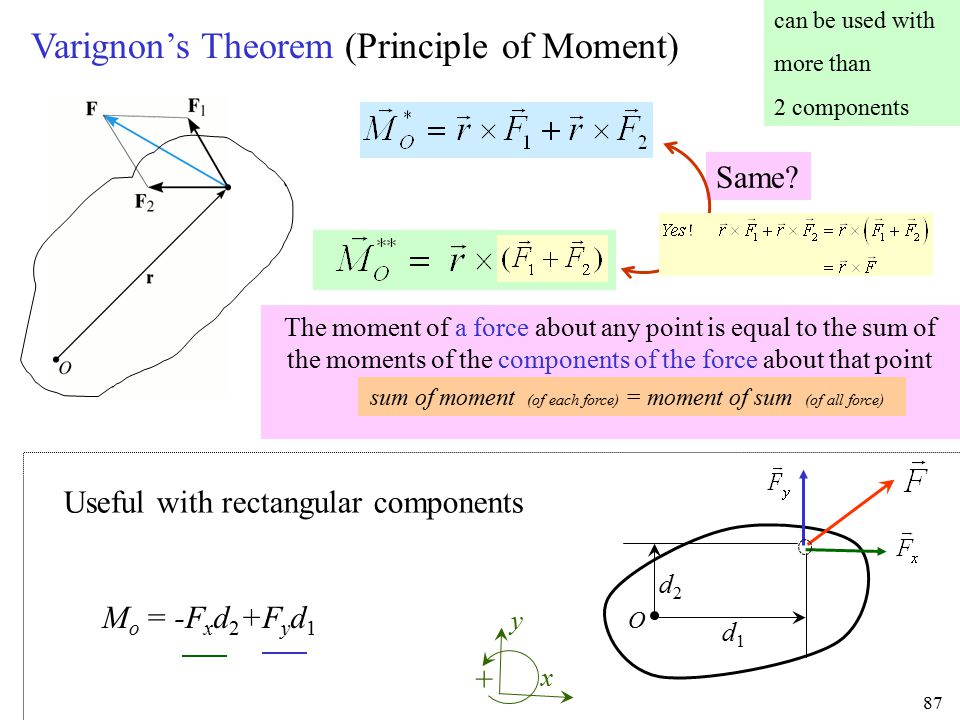 sum of moment (of each force) = moment of sum (of all force)