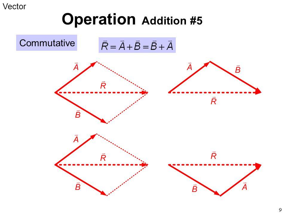 Vector Operation Addition #5 Commutative