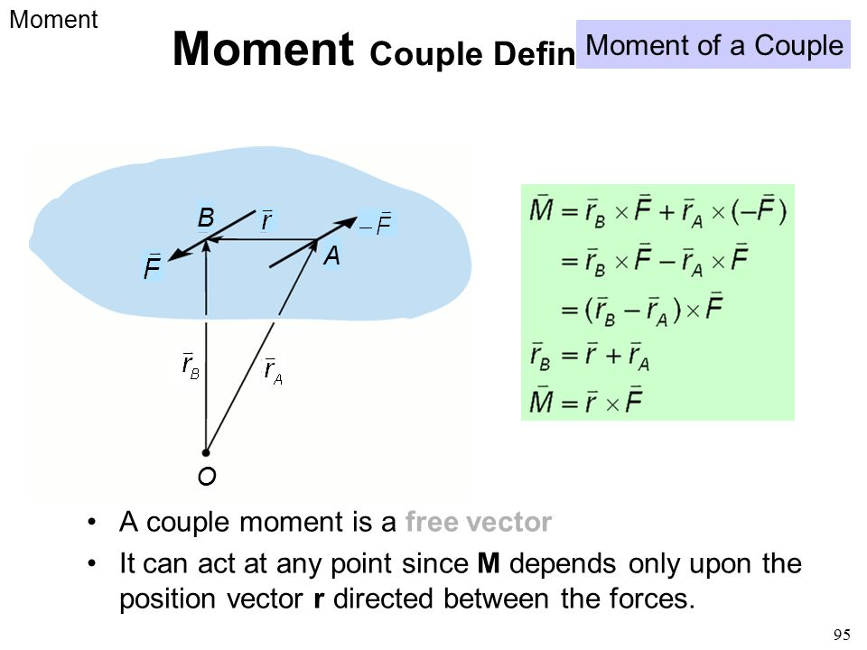 Moment Couple Definition #2