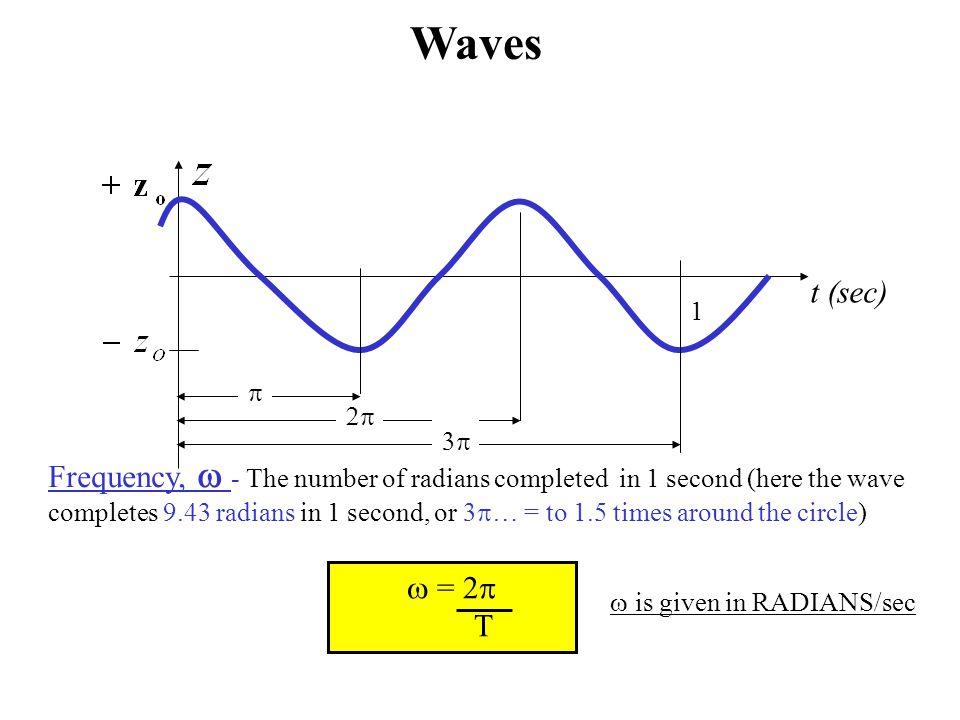 Waves t (sec) 1. p. 2p. 3p.