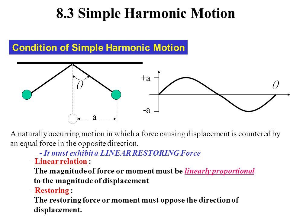 8.3 Simple Harmonic Motion