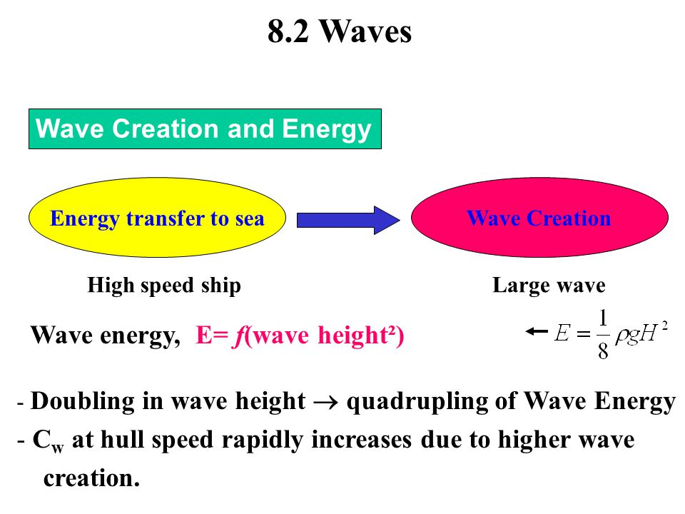 8.2 Waves Wave Creation and Energy Wave energy, E= f(wave height²)