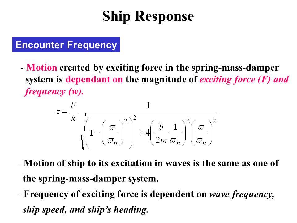 Ship Response Encounter Frequency
