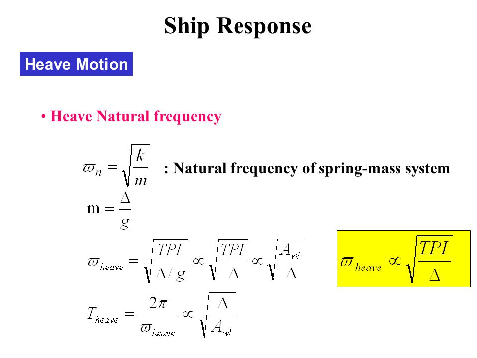 Ship Response Heave Motion Heave Natural frequency