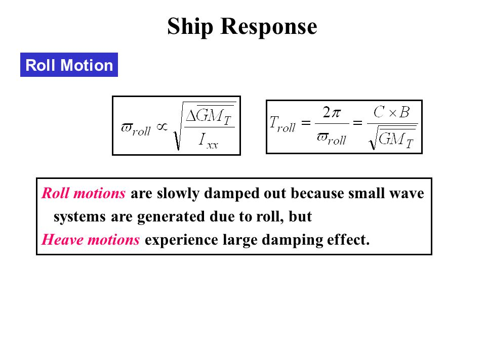 Ship Response Roll Motion