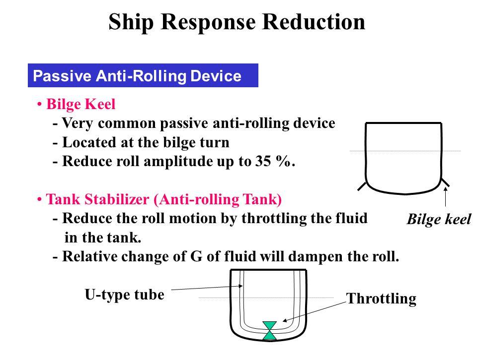 Ship Response Reduction