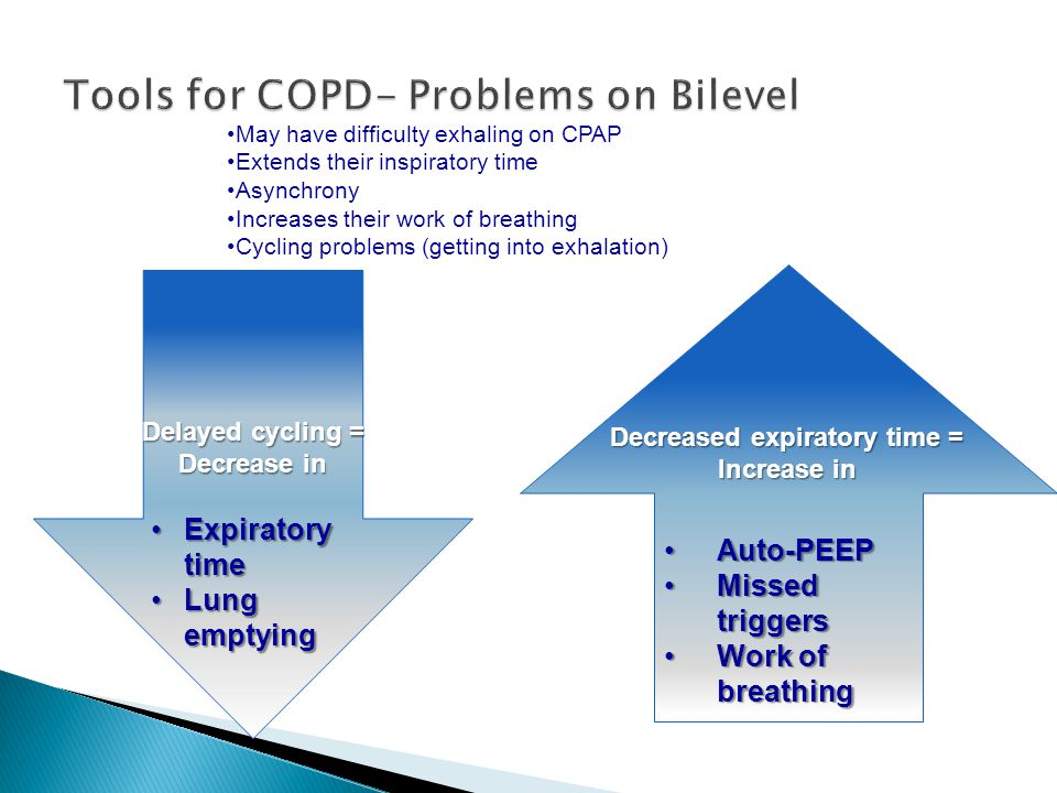 Tools for COPD- Problems on Bilevel