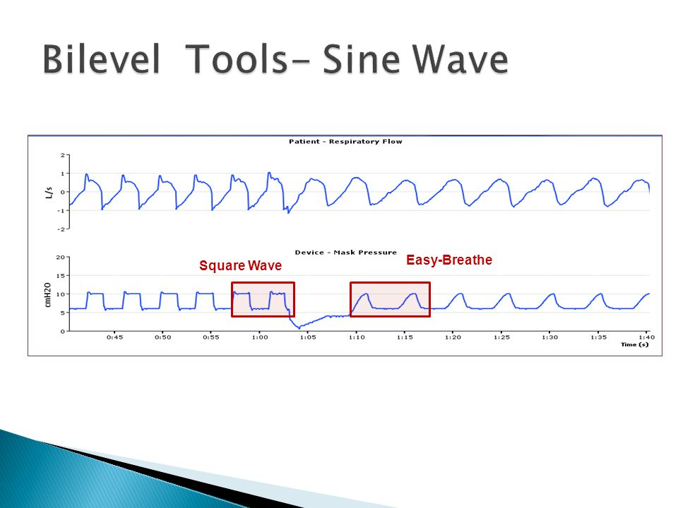 Bilevel Tools- Sine Wave