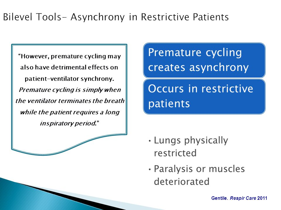 Bilevel Tools- Asynchrony in Restrictive Patients