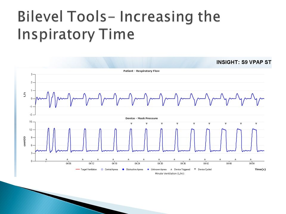 Bilevel Tools- Increasing the Inspiratory Time