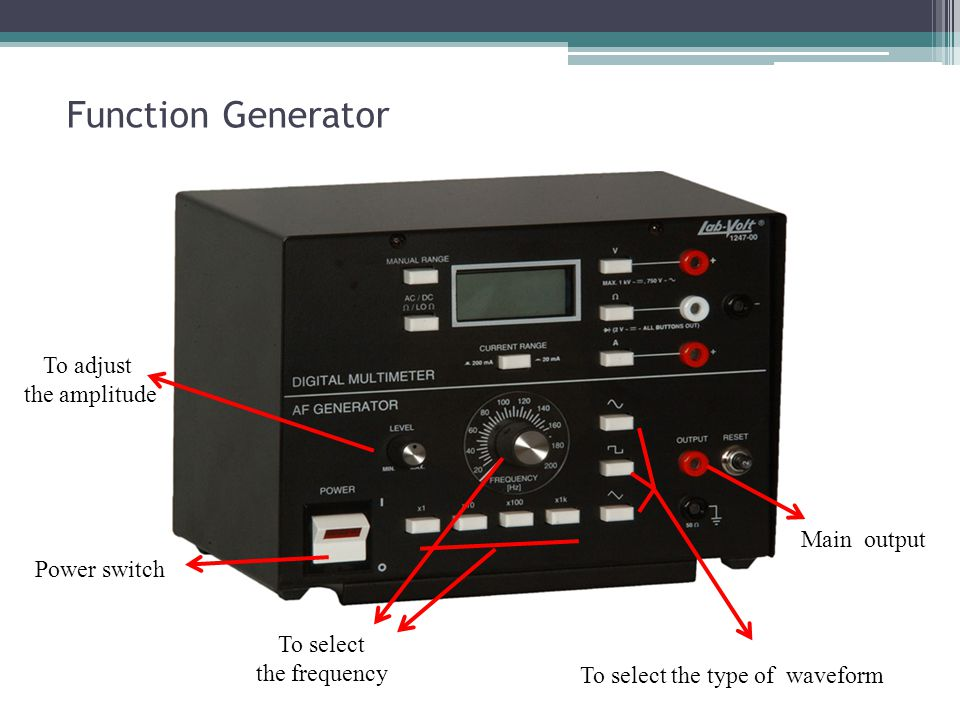Function Generator To adjust the amplitude Main output Power switch