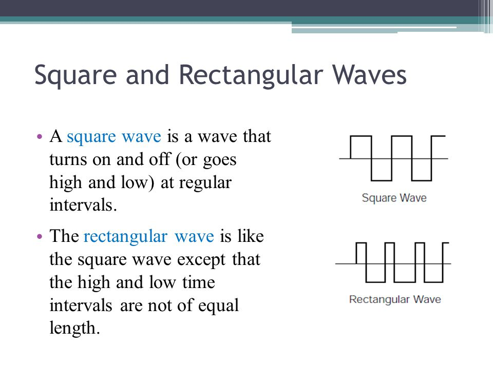 Square and Rectangular Waves
