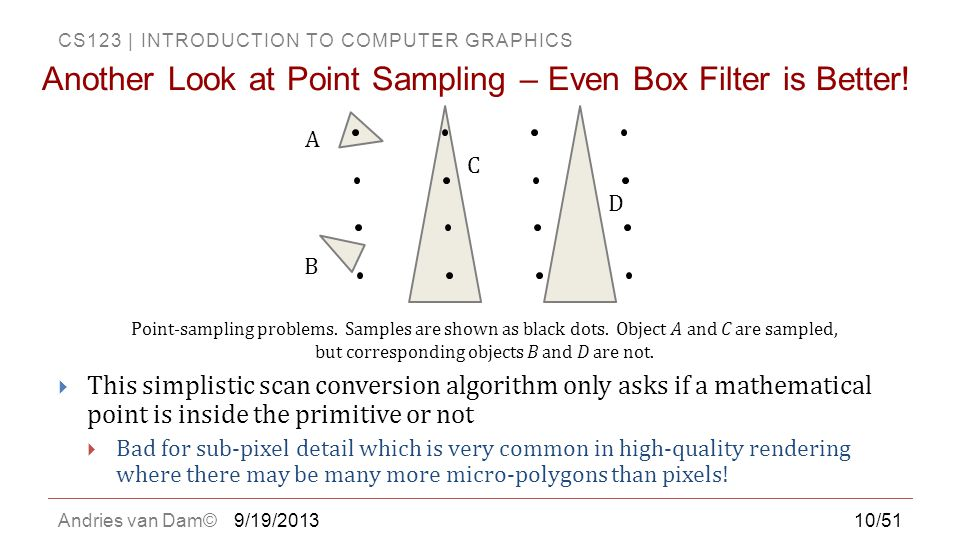 Another Look at Point Sampling – Even Box Filter is Better!
