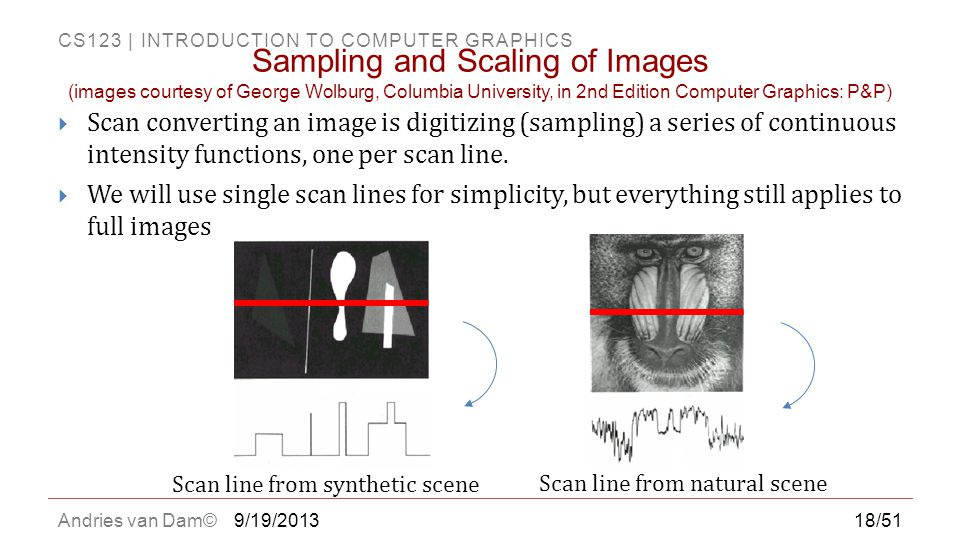 Sampling and Scaling of Images (images courtesy of George Wolburg, Columbia University, in 2nd Edition Computer Graphics: P&P)