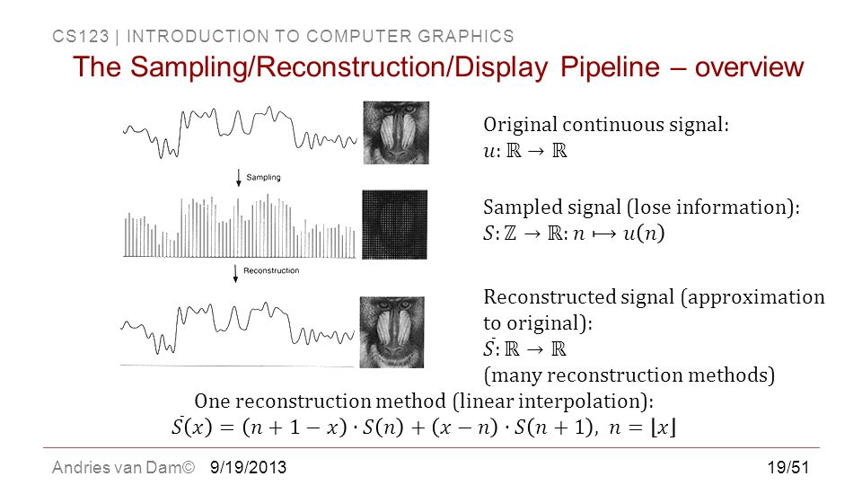 The Sampling/Reconstruction/Display Pipeline – overview