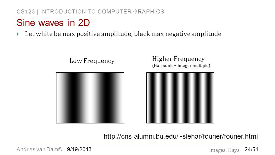 Sine waves in 2D Let white be max positive amplitude, black max negative amplitude. Higher Frequency.
