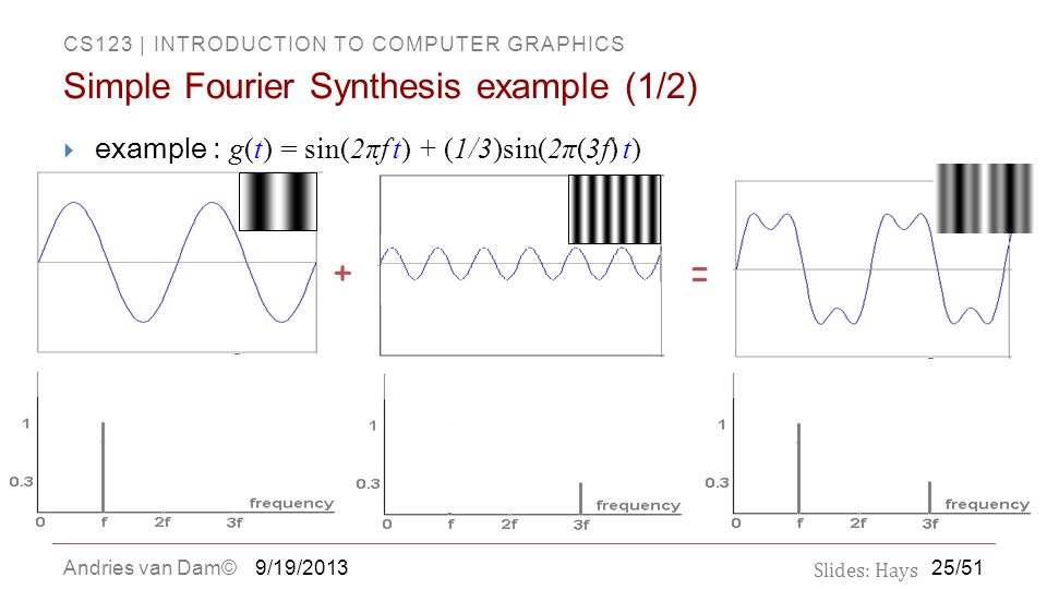 Simple Fourier Synthesis example (1/2)