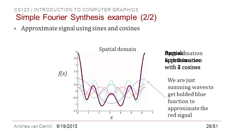 Simple Fourier Synthesis example (2/2)