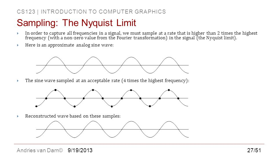 Sampling: The Nyquist Limit