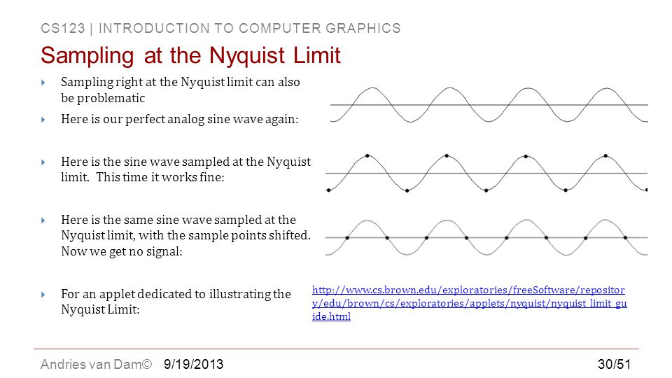 Sampling at the Nyquist Limit