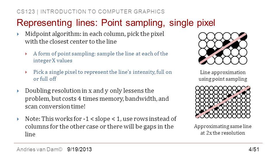 Representing lines: Point sampling, single pixel