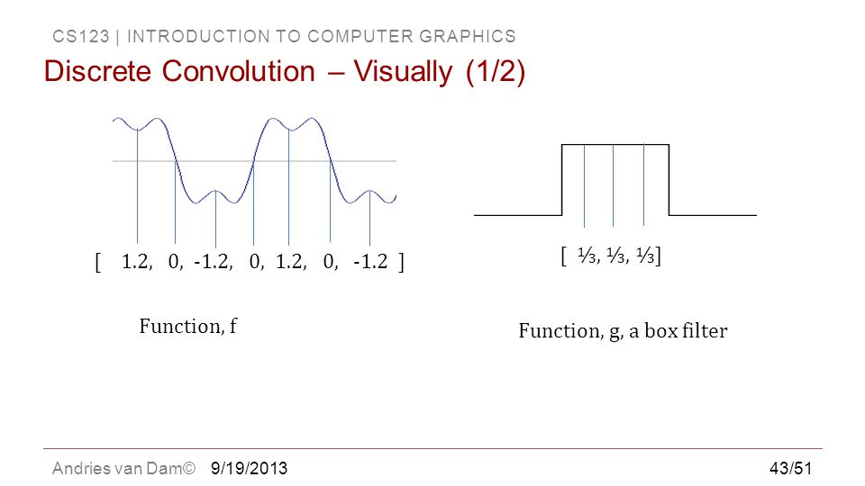 Discrete Convolution – Visually (1/2)