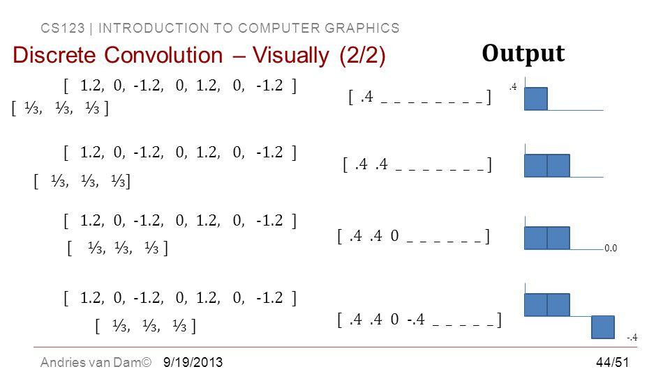 Discrete Convolution – Visually (2/2)