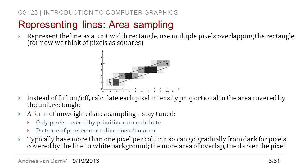 Representing lines: Area sampling