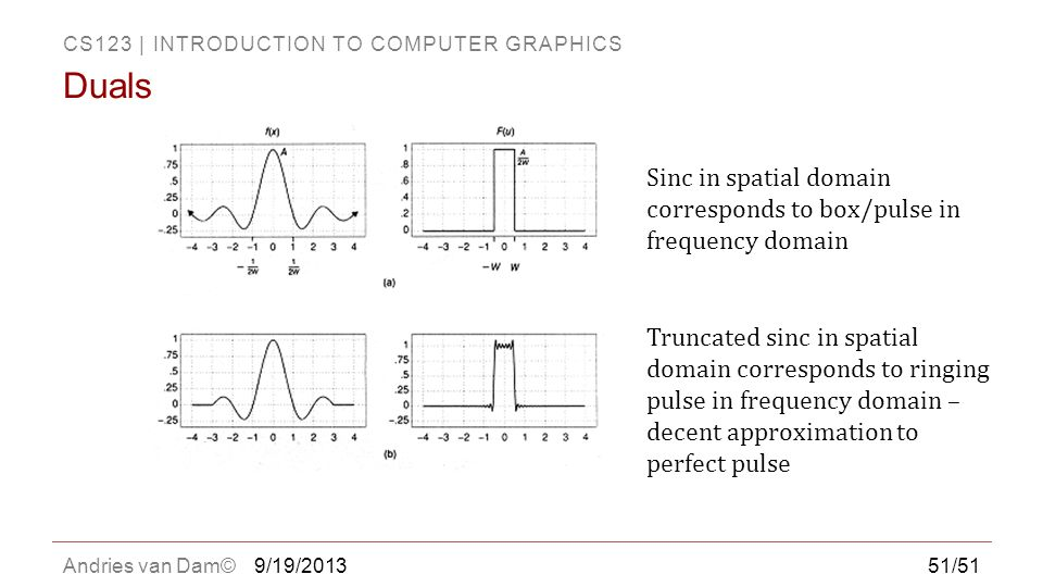 Duals Sinc in spatial domain corresponds to box/pulse in frequency domain.