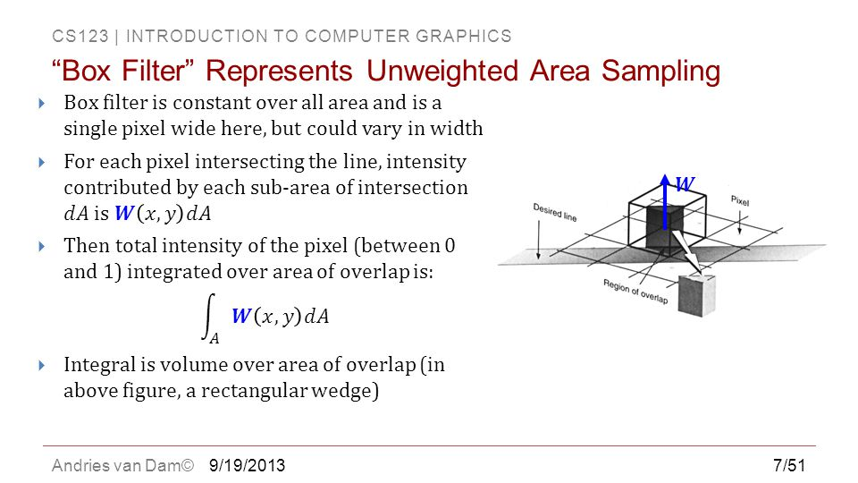 Box Filter Represents Unweighted Area Sampling