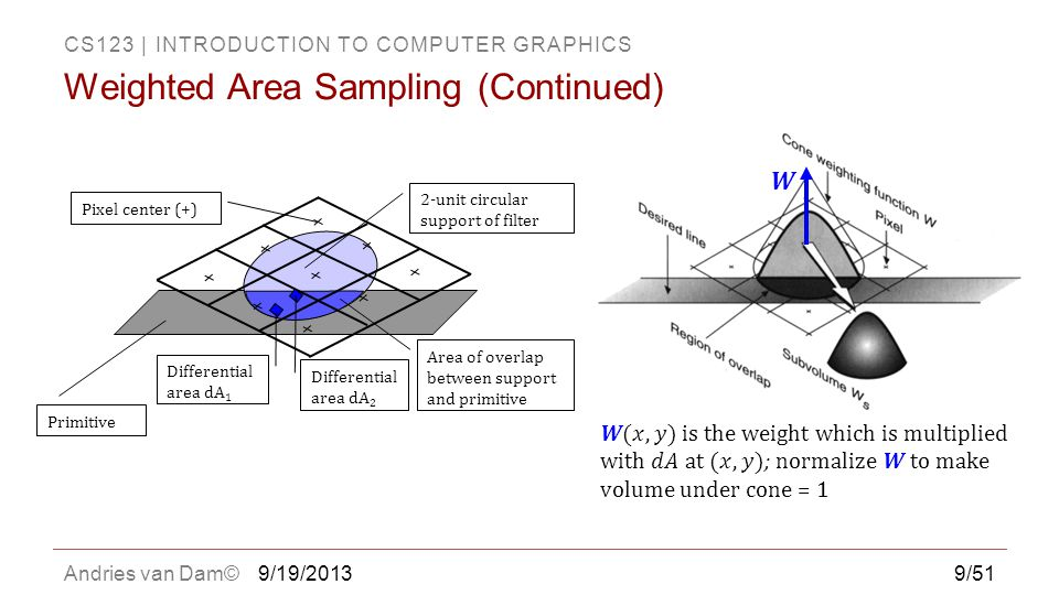 Weighted Area Sampling (Continued)
