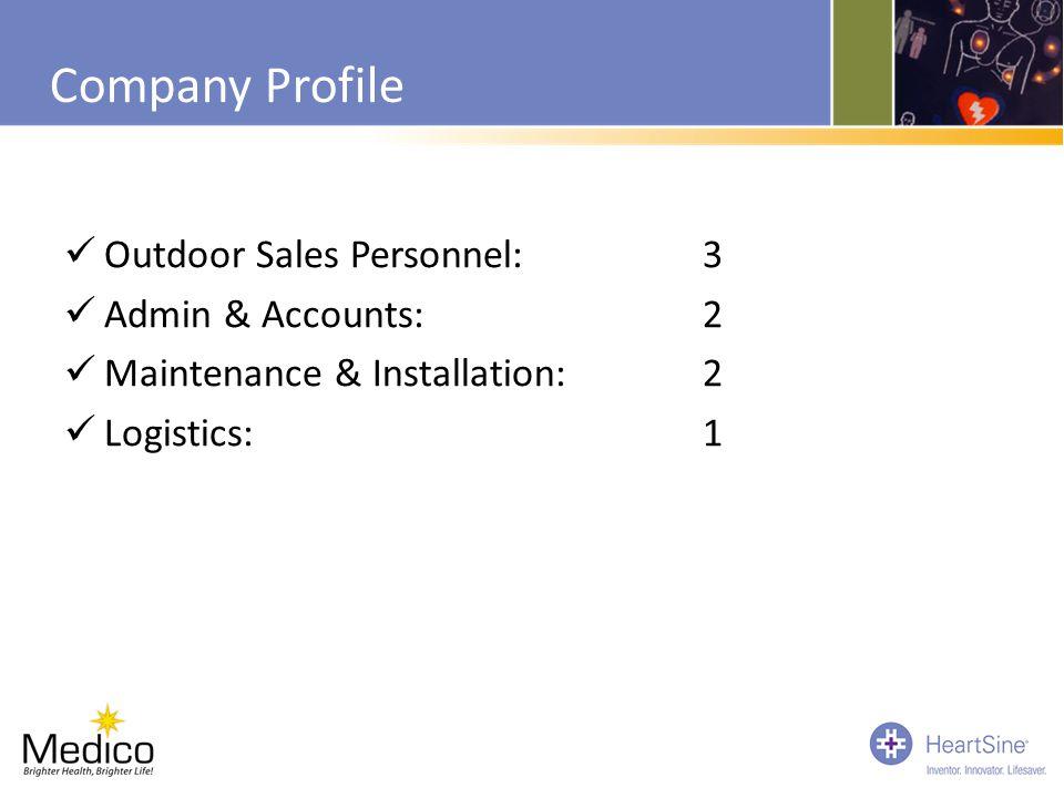 Company Profile Outdoor Sales Personnel: 3 Admin & Accounts: 2