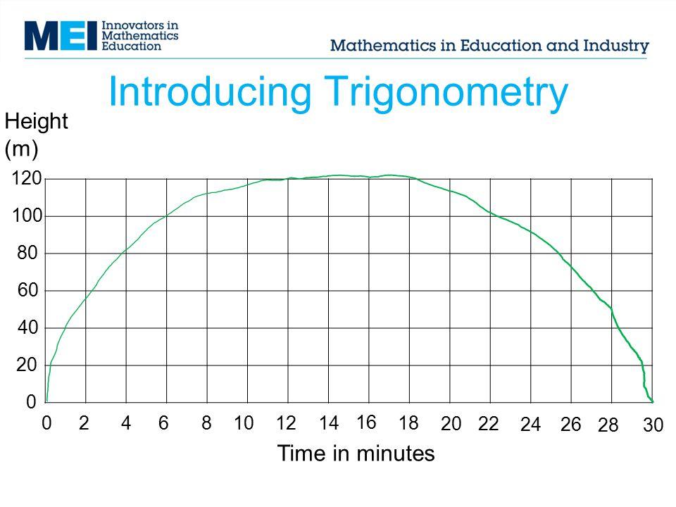 Introducing Trigonometry