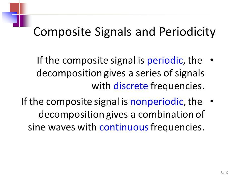 Composite Signals and Periodicity