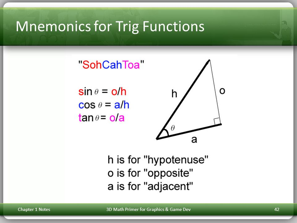 Mnemonics for Trig Functions