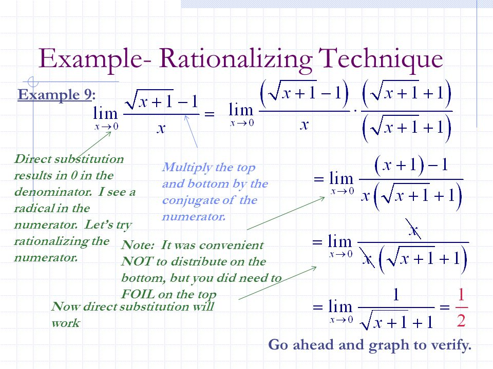 Example- Rationalizing Technique