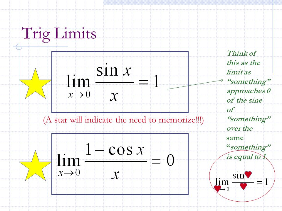 Trig Limits (A star will indicate the need to memorize!!!)