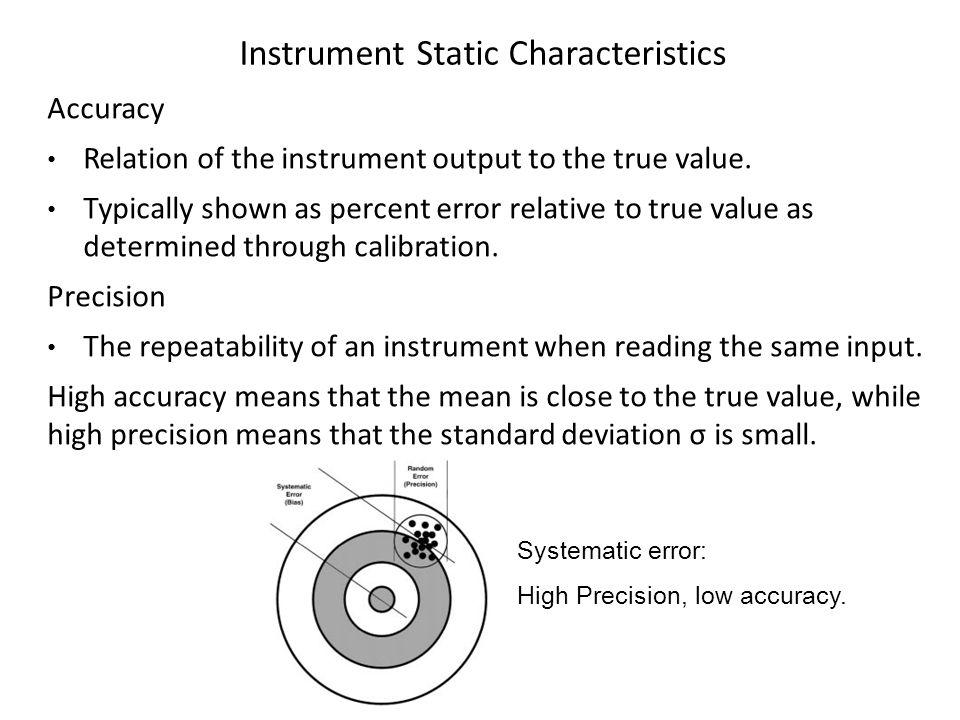 Instrument Static Characteristics
