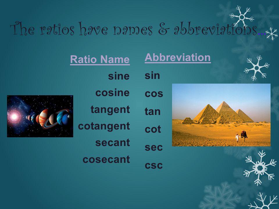 The ratios have names & abbreviations…