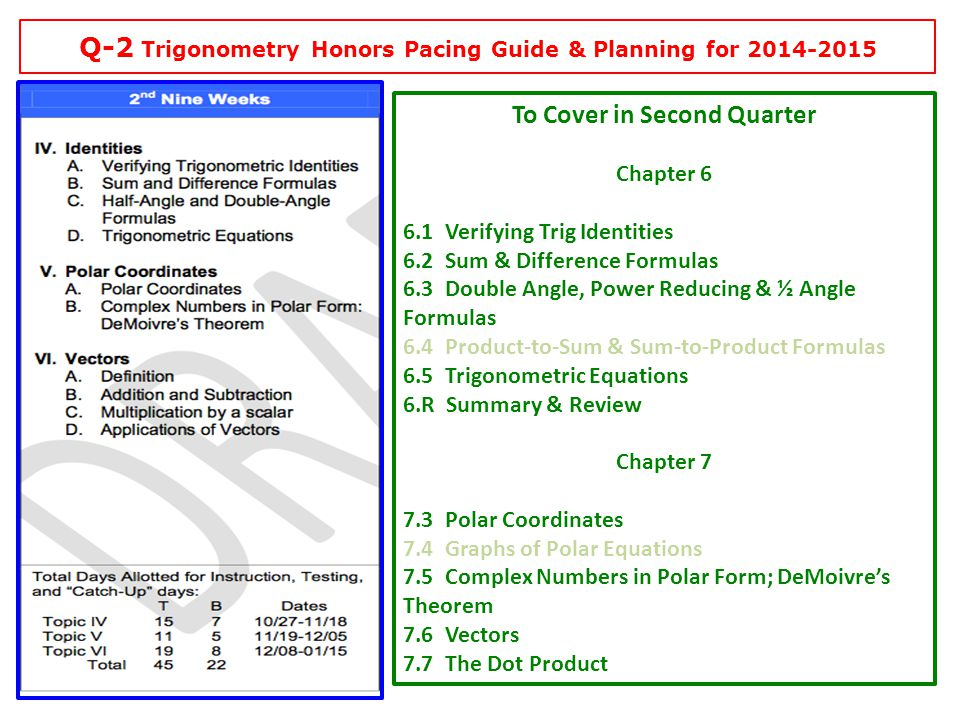 Q-2 Trigonometry Honors Pacing Guide & Planning for 2014-2015