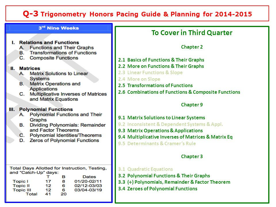 Q-3 Trigonometry Honors Pacing Guide & Planning for 2014-2015