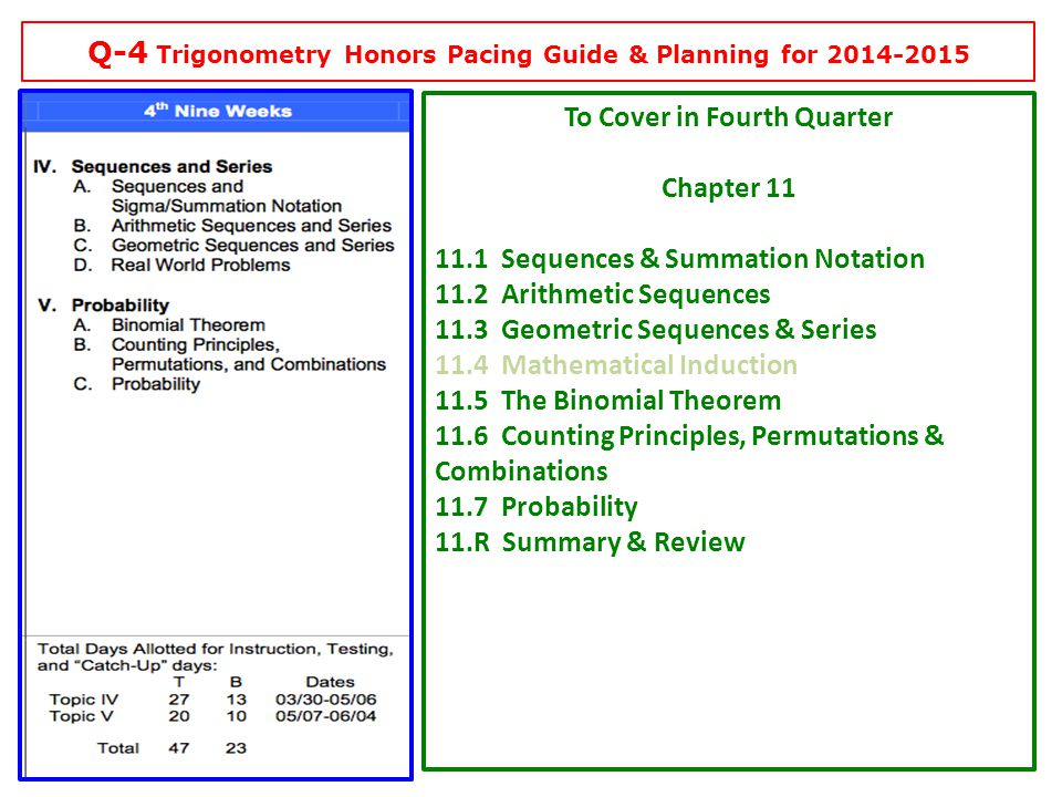 Q-4 Trigonometry Honors Pacing Guide & Planning for 2014-2015