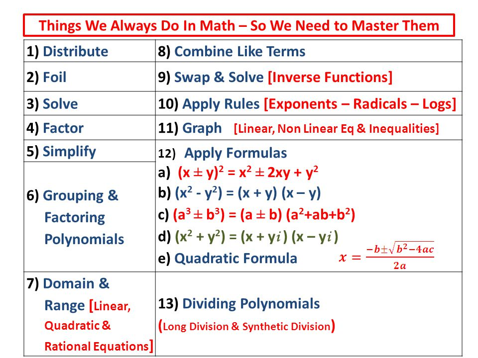 Things We Always Do In Math – So We Need to Master Them