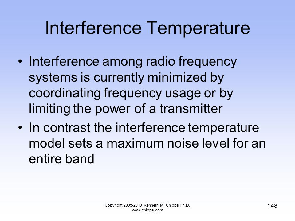 Interference Temperature