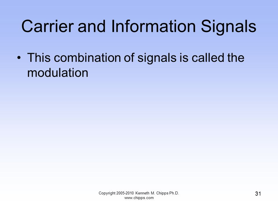 Carrier and Information Signals