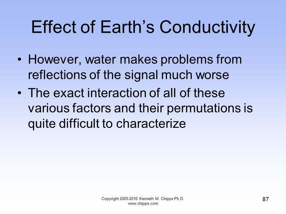 Effect of Earth's Conductivity