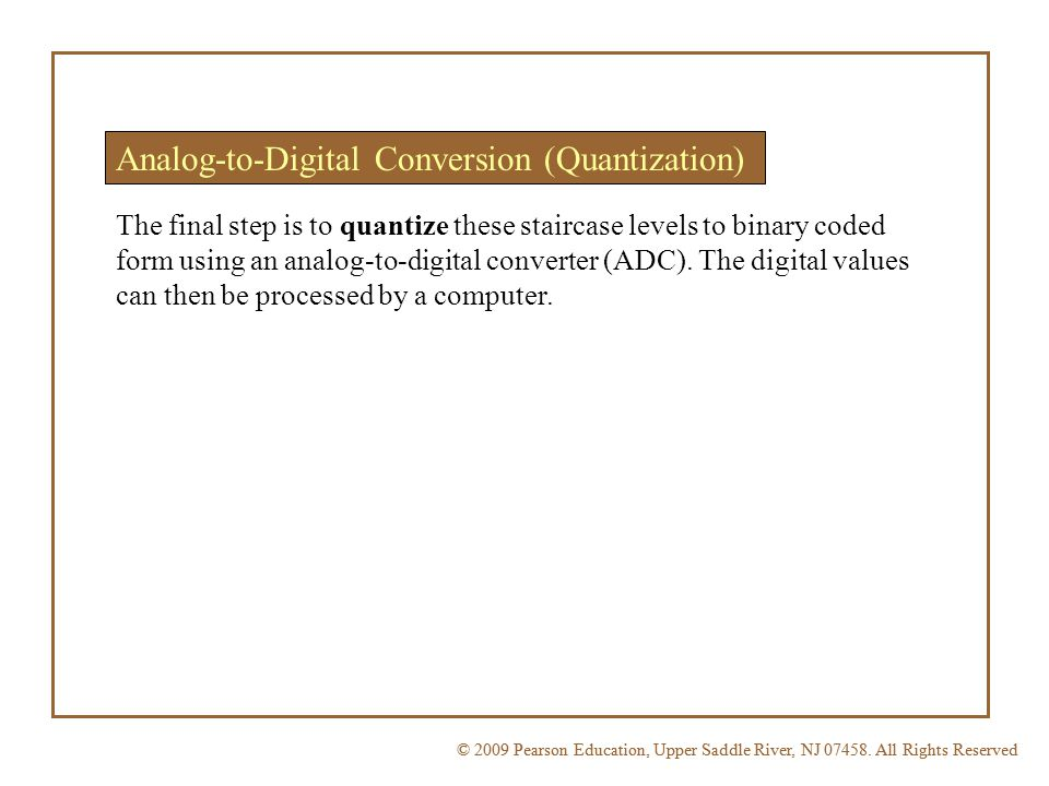 Analog-to-Digital Conversion (Quantization)