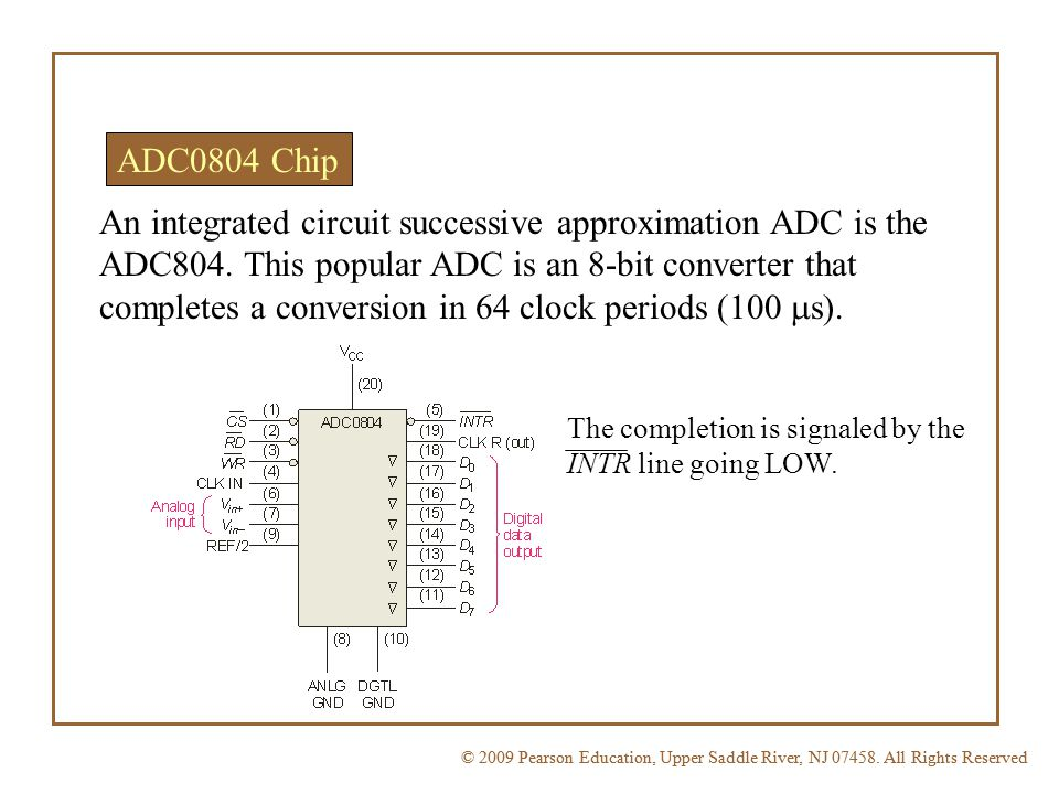 ADC0804 Chip